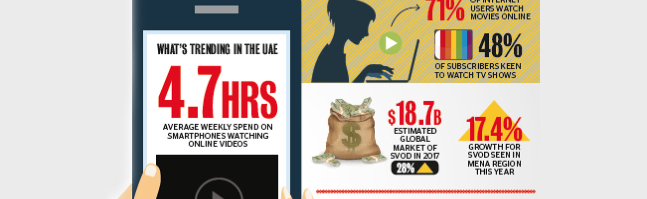 Global Spending on Video on Demand will Total $314b in 2017